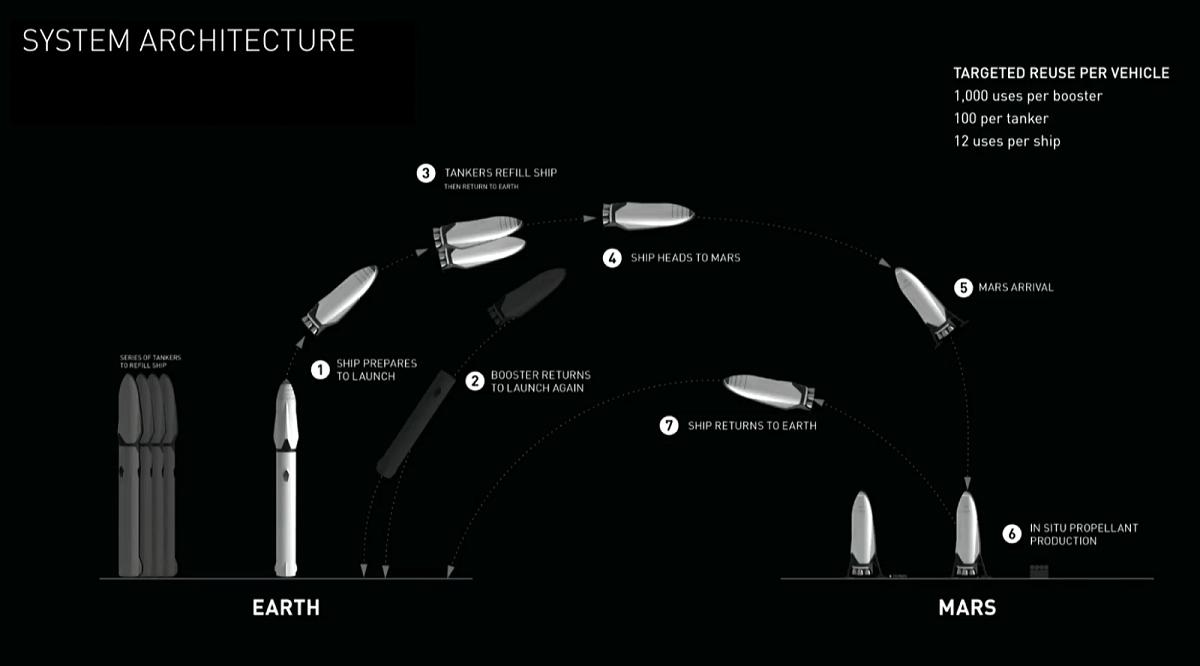 spacex_marte_colonizar
