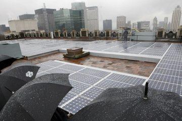 China Energia Solar Chuva Grafeno