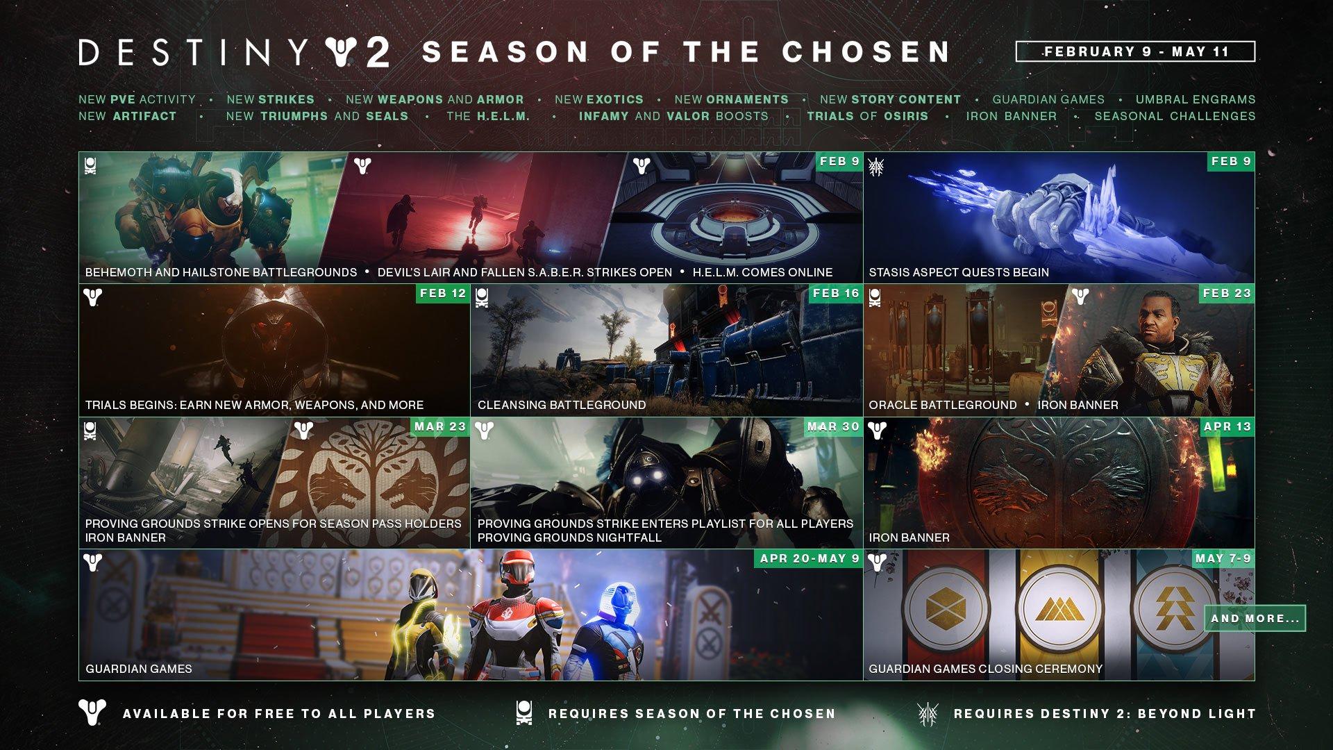 Destiny2 Season13 Calendar EN