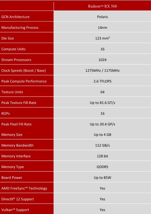 RX560 table