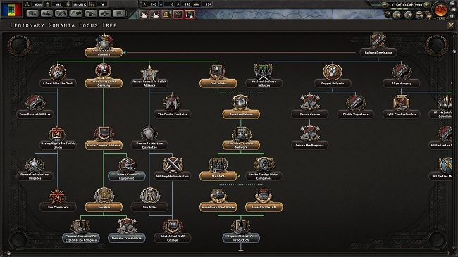 hearts-of-iron-death-or-dishonor-arvore-focos-nacionais