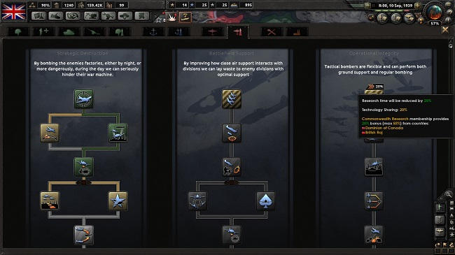 hearts_of_iron_iv_partilha_de_tecnologia_together_for_victory
