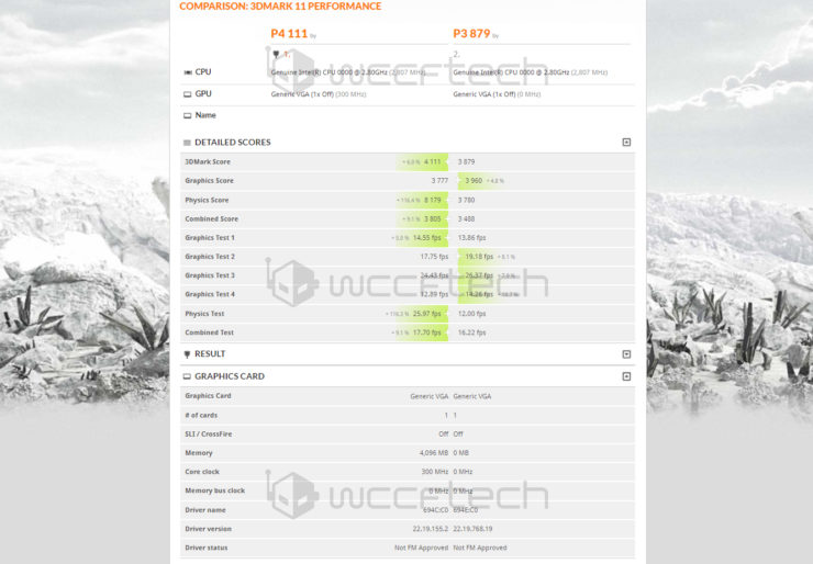 i7 8809G vs i7 8705G 3DMark benchmark