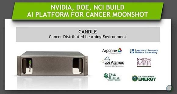Nvidia Candle AI