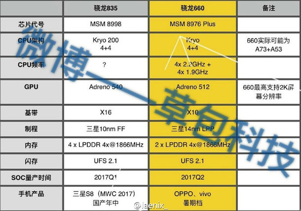 specs snapdragon 835